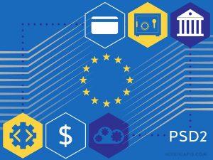 Extra kosten creditcard-PSD2